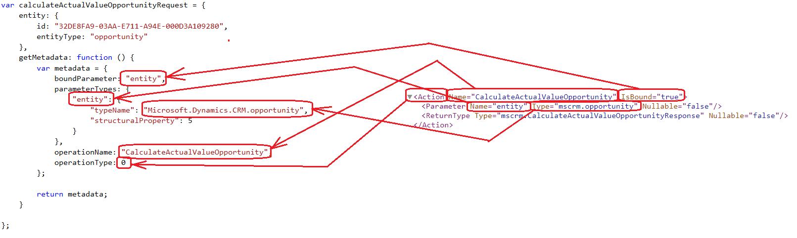 Microsoft Dynamics 365 v9 0: Usage of new OOB WebApi